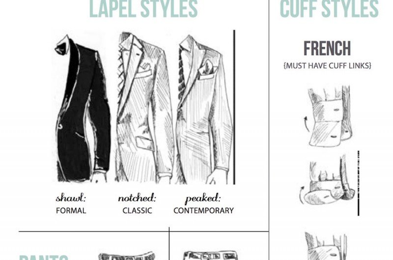 Image for The Love Inc. Guide to Suits